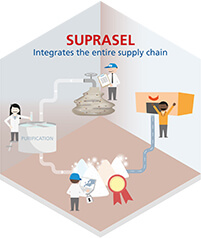 Suprasel: intergrates the entire supply chain. Suprasel: food salt brand of Nouryon.