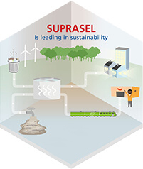 Suprasel: leading in sustainabiltiy. Food salt solutions